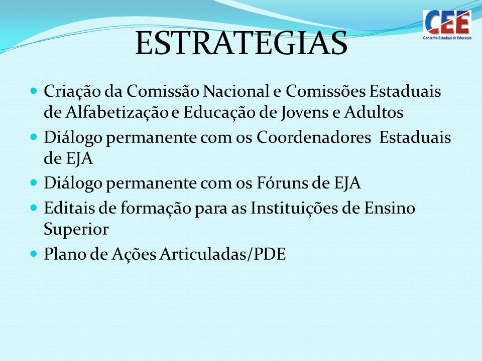 ESTRATEGIAS Criação da Comissão Nacional e Comissões Estaduais de Alfabetização e Educação de Jovens e Adultos.