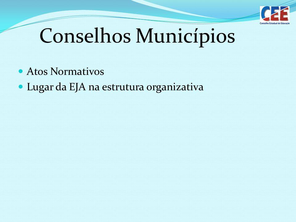 Conselhos Municípios Atos Normativos