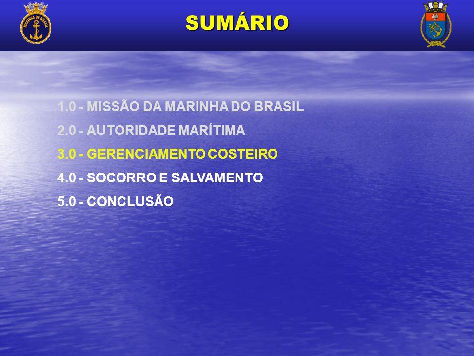 SUMÁRIO 1.0 - MISSÃO DA MARINHA DO BRASIL 2.0 - AUTORIDADE MARÍTIMA