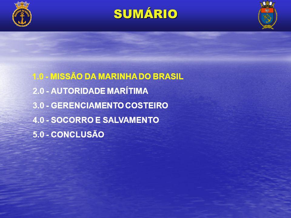 SUMÁRIO 2.0 - AUTORIDADE MARÍTIMA 3.0 - GERENCIAMENTO COSTEIRO
