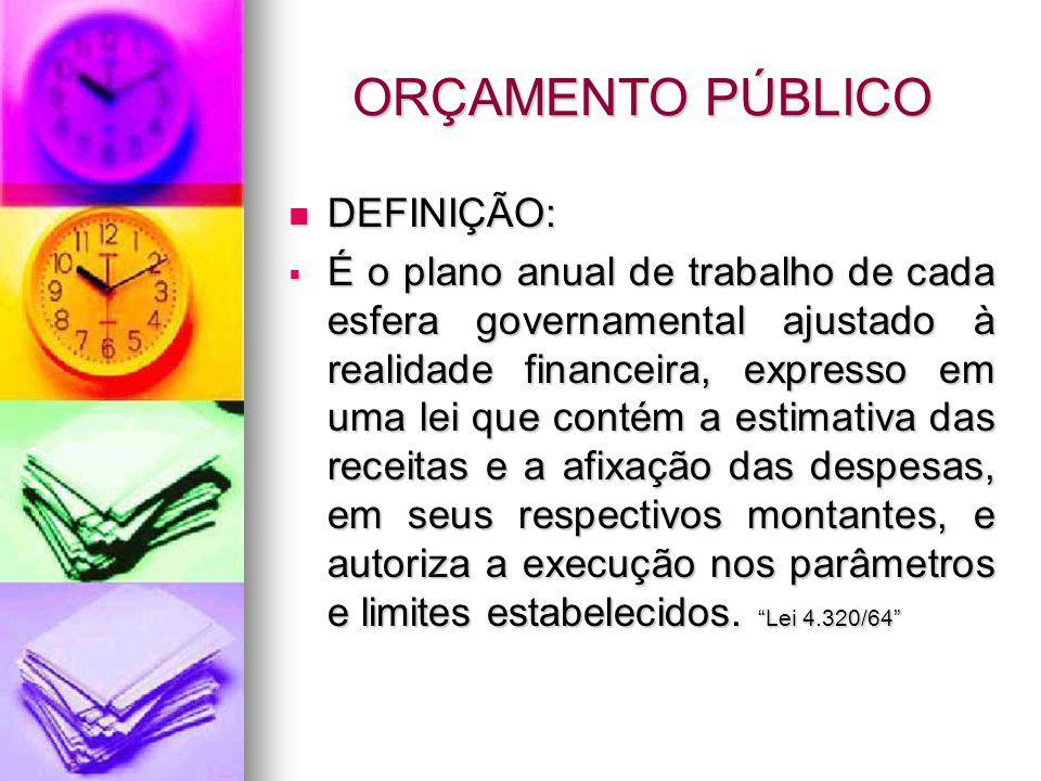 ORÇAMENTO PÚBLICO DEFINIÇÃO: