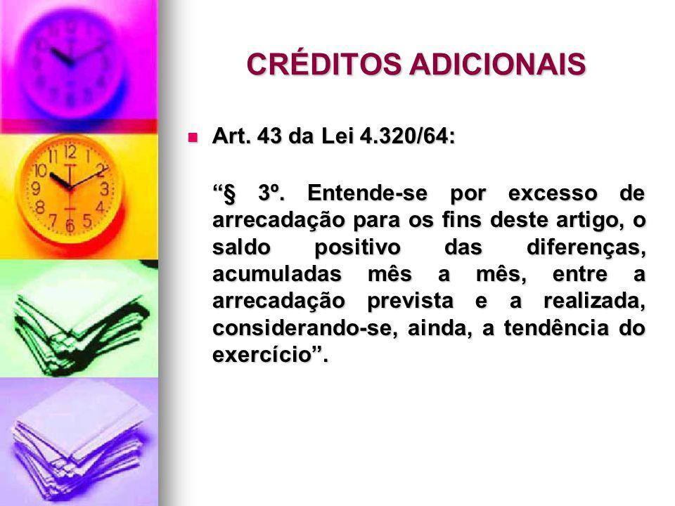 CRÉDITOS ADICIONAIS Art. 43 da Lei 4.320/64: