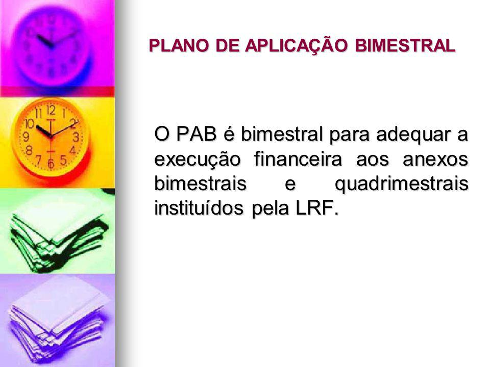 PLANO DE APLICAÇÃO BIMESTRAL