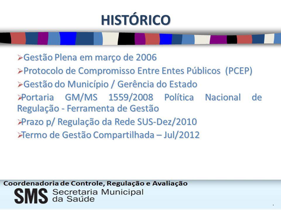 HISTÓRICO Gestão Plena em março de 2006