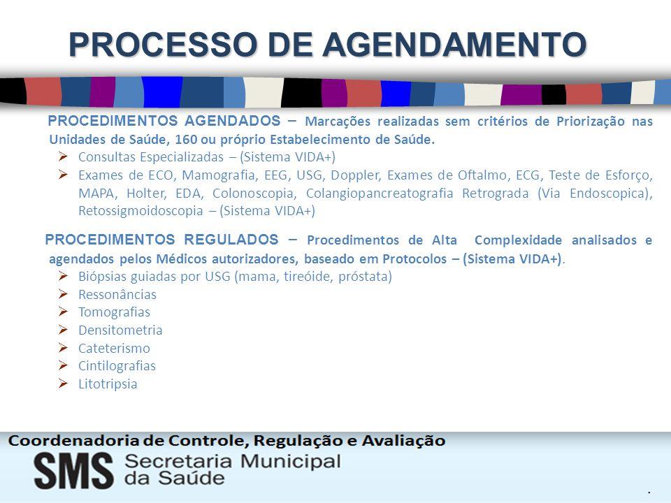 PROCESSO DE AGENDAMENTO