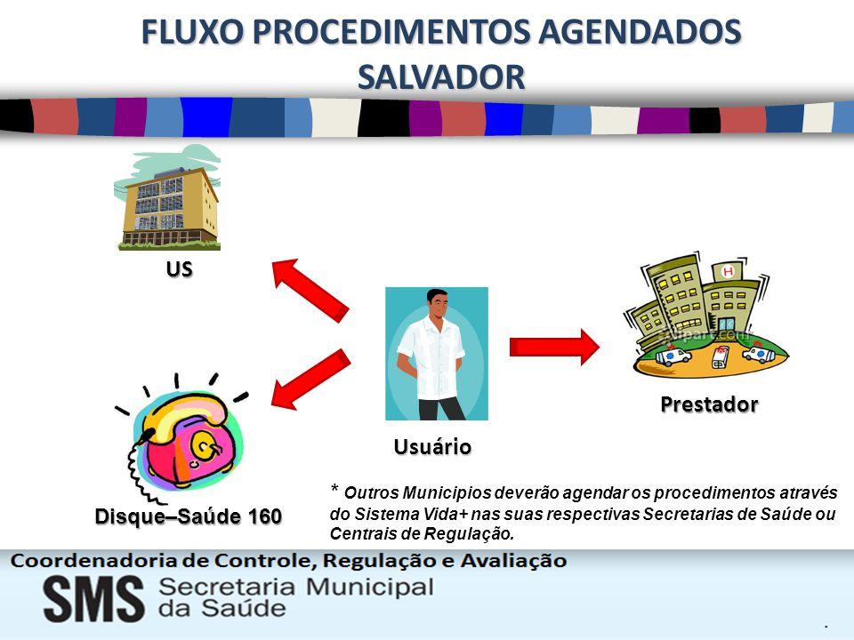 FLUXO PROCEDIMENTOS AGENDADOS
