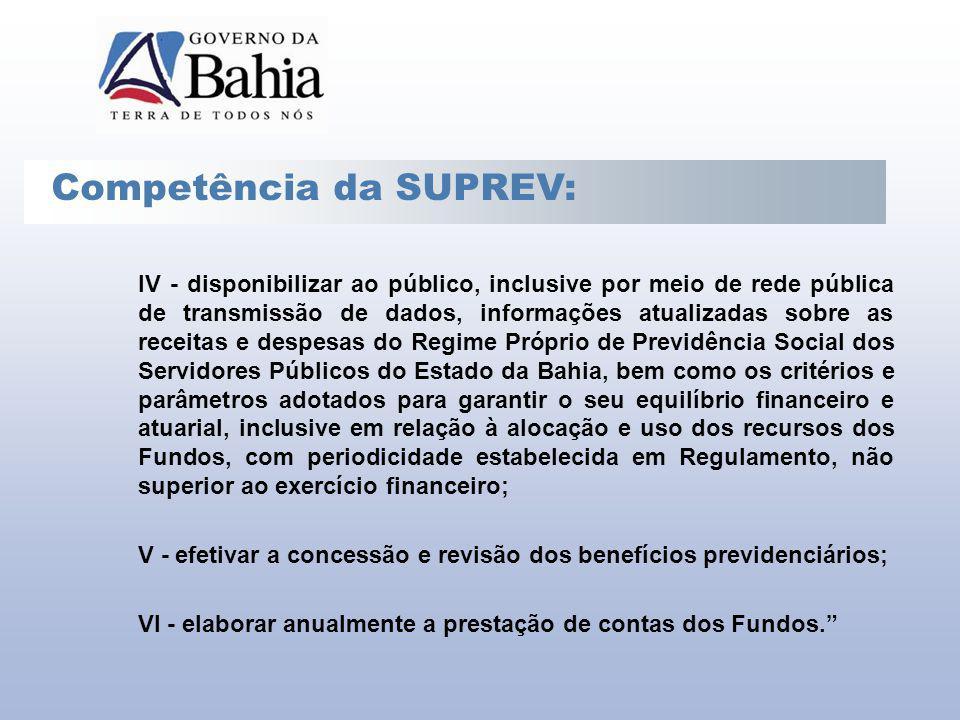 Competência da SUPREV: