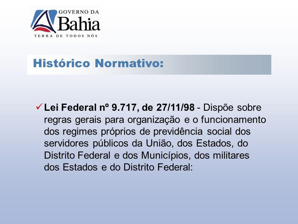 Histórico Normativo: