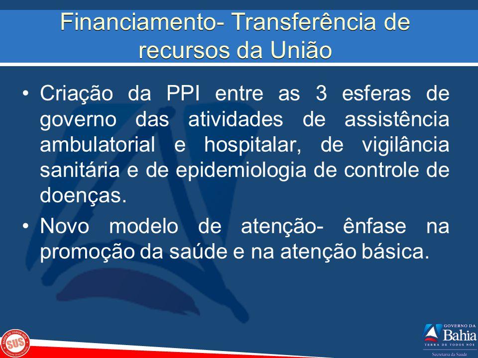 Financiamento- Transferência de recursos da União