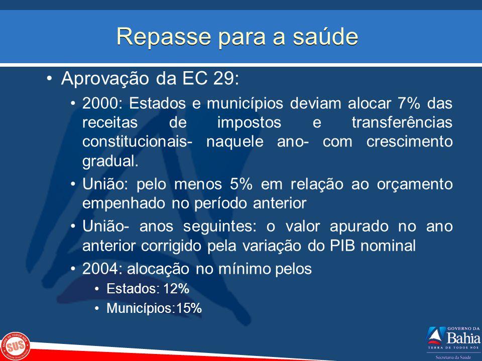 Repasse para a saúde Aprovação da EC 29: