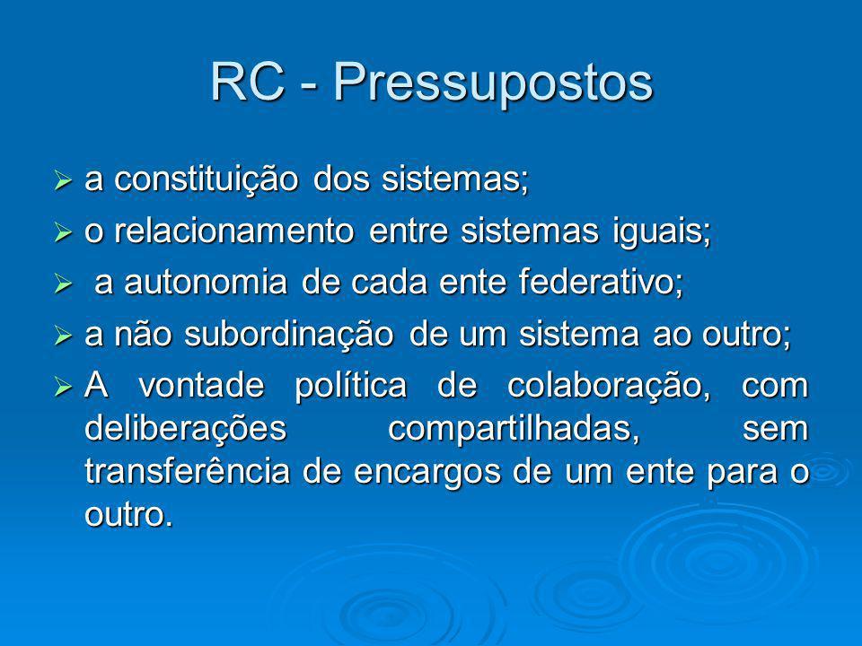 RC - Pressupostos a constituição dos sistemas;