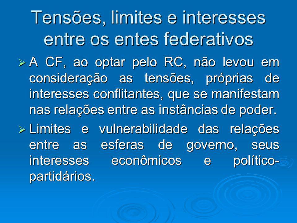 Tensões, limites e interesses entre os entes federativos