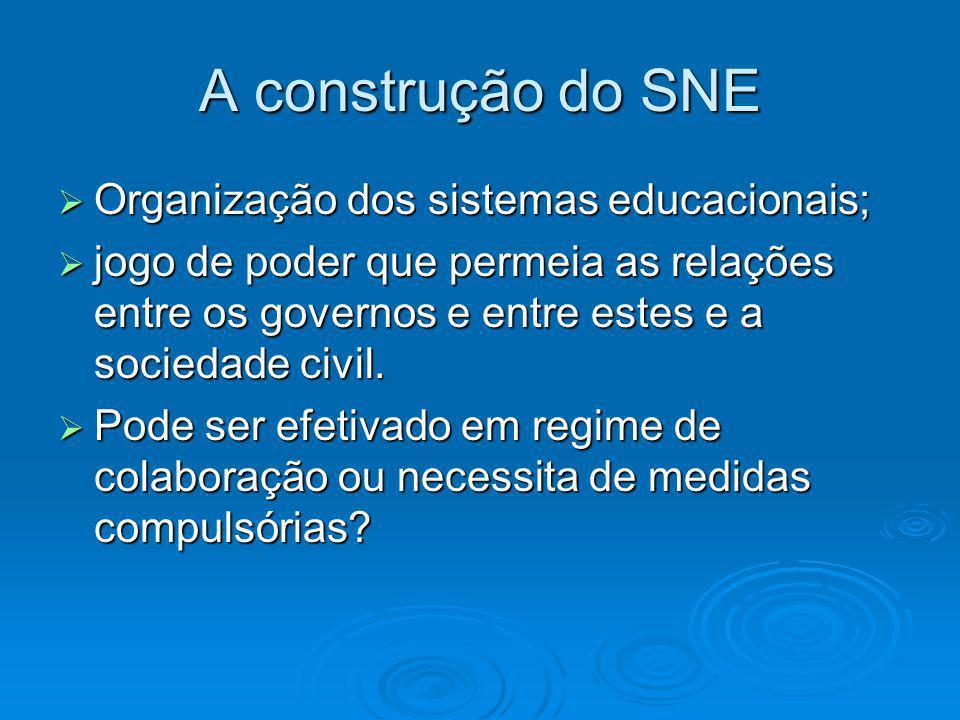 A construção do SNE Organização dos sistemas educacionais;