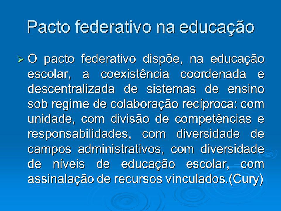 Pacto federativo na educação