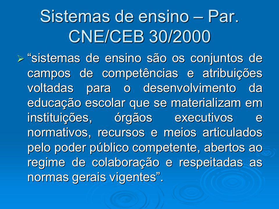 Sistemas de ensino – Par. CNE/CEB 30/2000