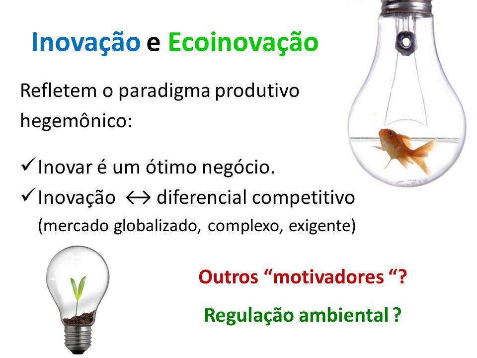 Inovação e Ecoinovação