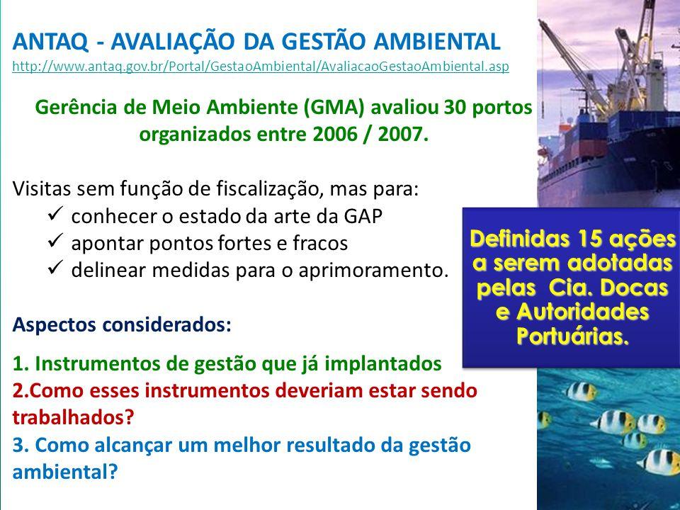 ANTAQ - AVALIAÇÃO DA GESTÃO AMBIENTAL http://www. antaq. gov