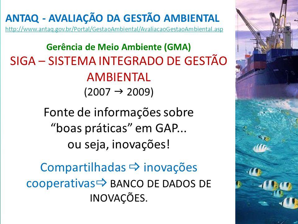SIGA – SISTEMA INTEGRADO DE GESTÃO AMBIENTAL