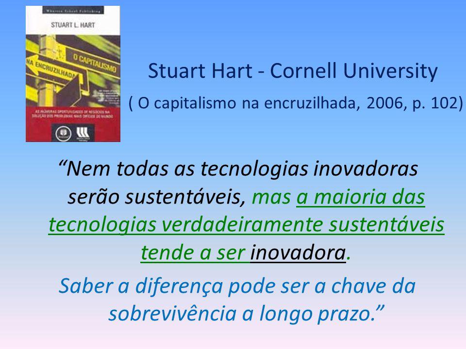 Stuart Hart - Cornell University ( O capitalismo na encruzilhada, 2006, p. 102)