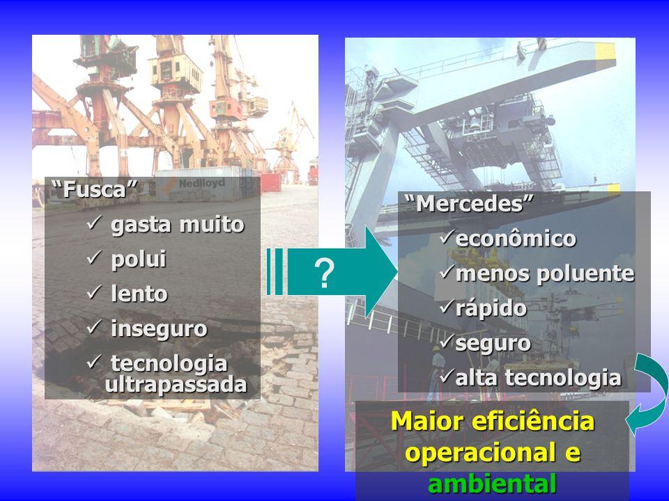 Maior eficiência operacional e ambiental
