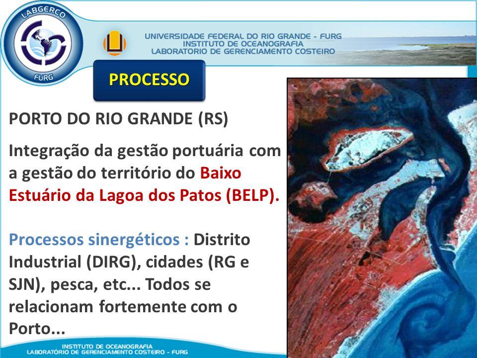 PROCESSO PORTO DO RIO GRANDE (RS) Integração da gestão portuária com a gestão do território do Baixo Estuário da Lagoa dos Patos (BELP).