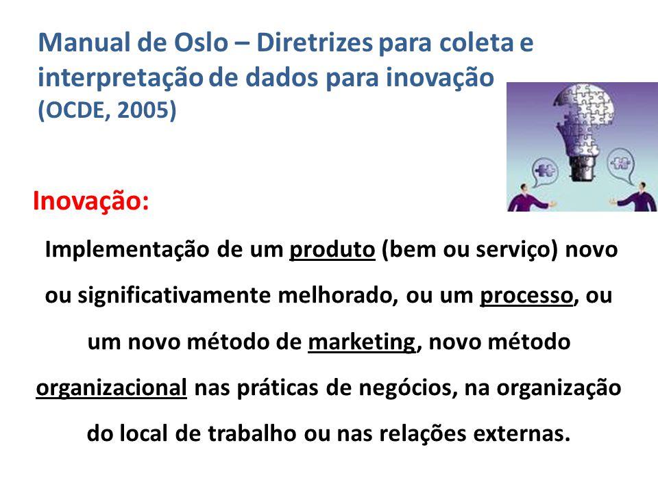 Manual de Oslo – Diretrizes para coleta e interpretação de dados para inovação