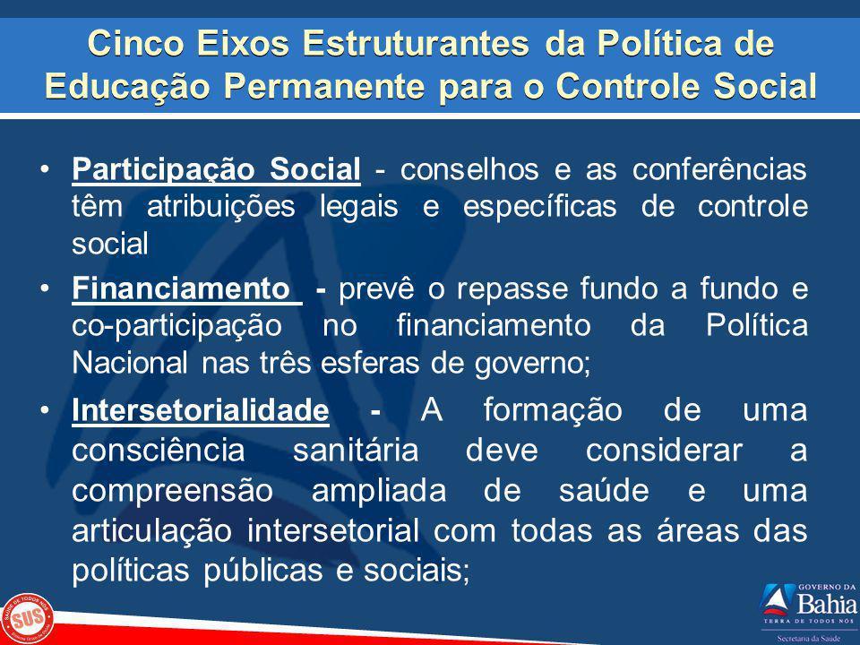 Cinco Eixos Estruturantes da Política de Educação Permanente para o Controle Social