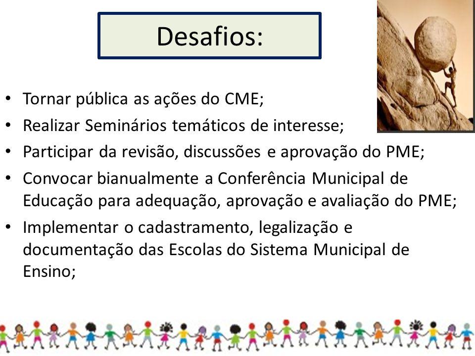 Desafios: Tornar pública as ações do CME;