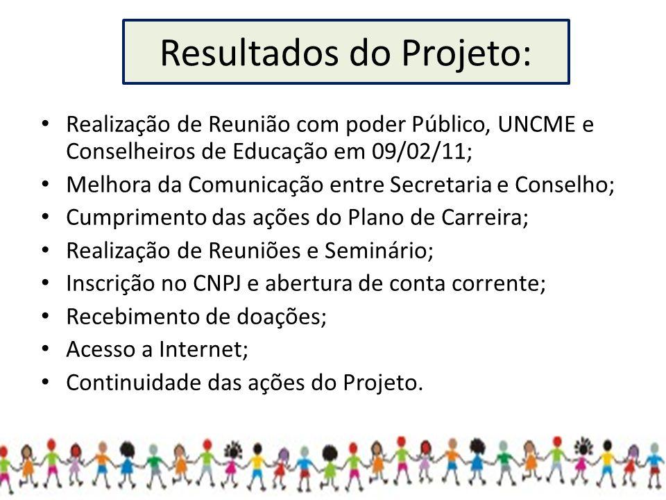 Resultados do Projeto: