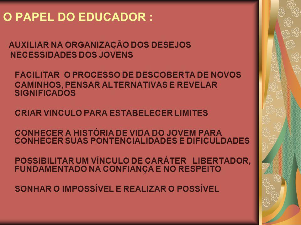 O PAPEL DO EDUCADOR : NECESSIDADES DOS JOVENS