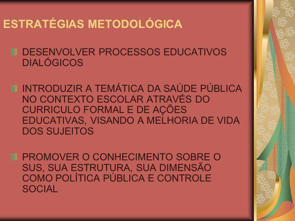 ESTRATÉGIAS METODOLÓGICA