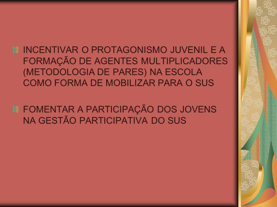 INCENTIVAR O PROTAGONISMO JUVENIL E A FORMAÇÃO DE AGENTES MULTIPLICADORES (METODOLOGIA DE PARES) NA ESCOLA COMO FORMA DE MOBILIZAR PARA O SUS