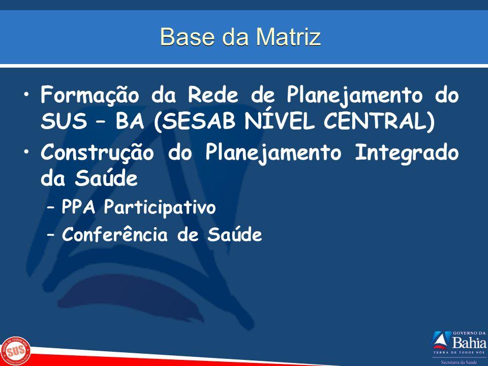 Base da Matriz Formação da Rede de Planejamento do SUS – BA (SESAB NÍVEL CENTRAL) Construção do Planejamento Integrado da Saúde.