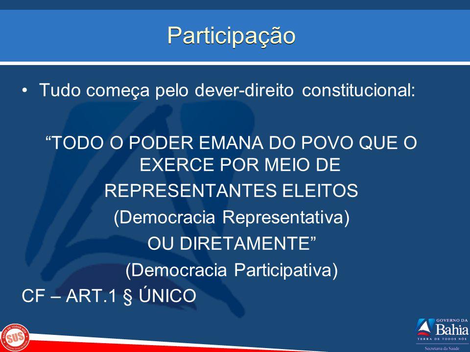 Participação Tudo começa pelo dever-direito constitucional: