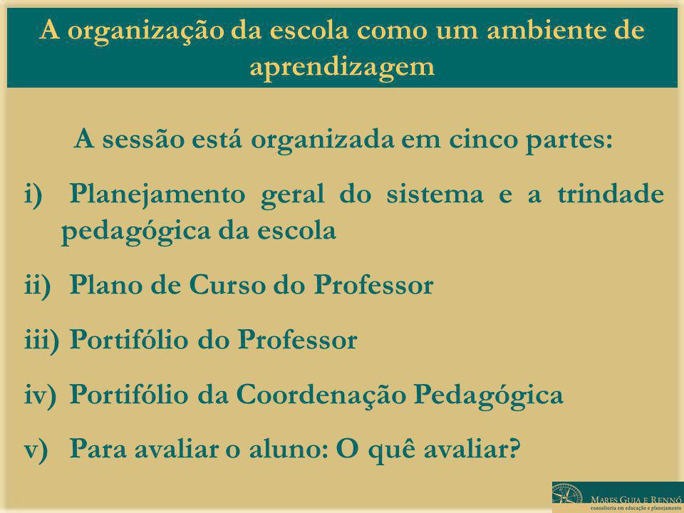 A organização da escola como um ambiente de aprendizagem
