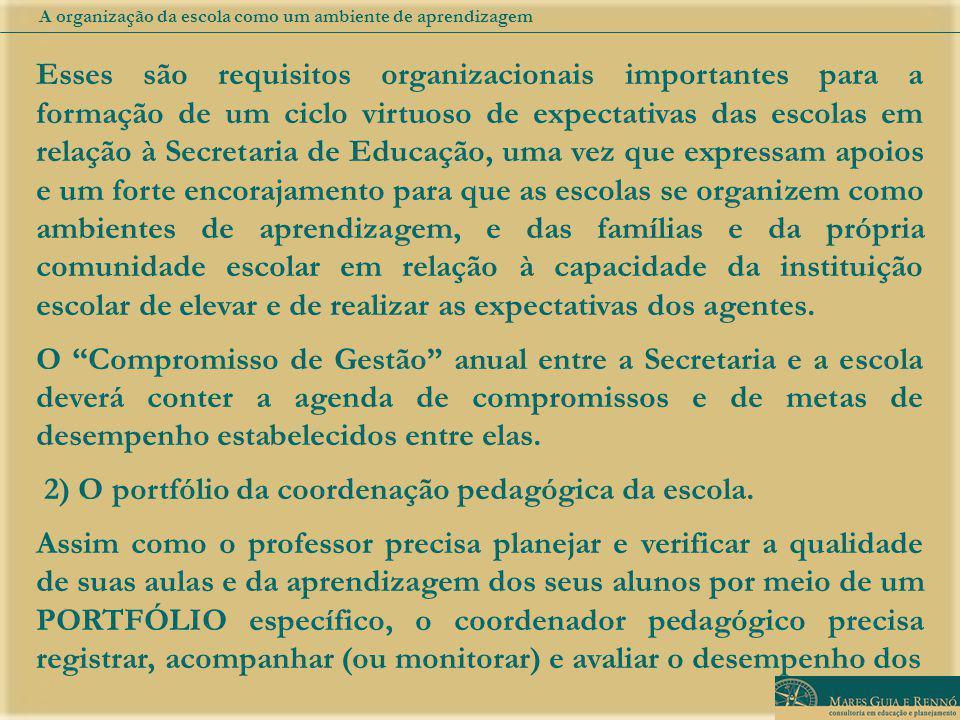 2) O portfólio da coordenação pedagógica da escola.
