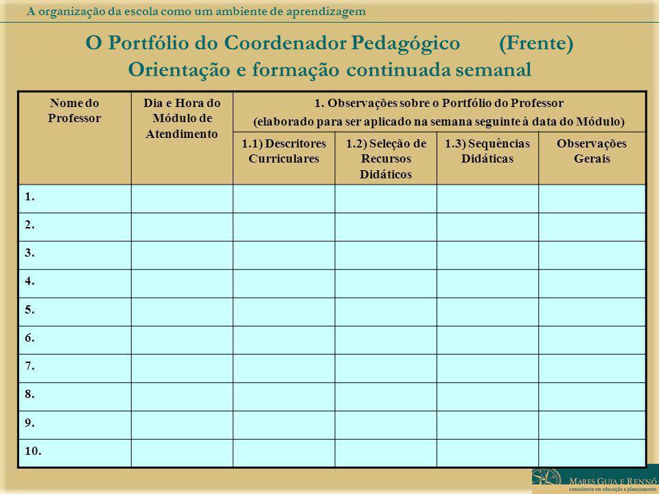 O Portfólio do Coordenador Pedagógico (Frente)