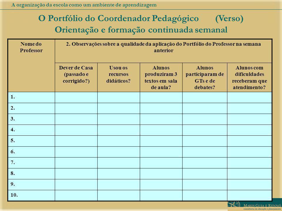 O Portfólio do Coordenador Pedagógico (Verso)