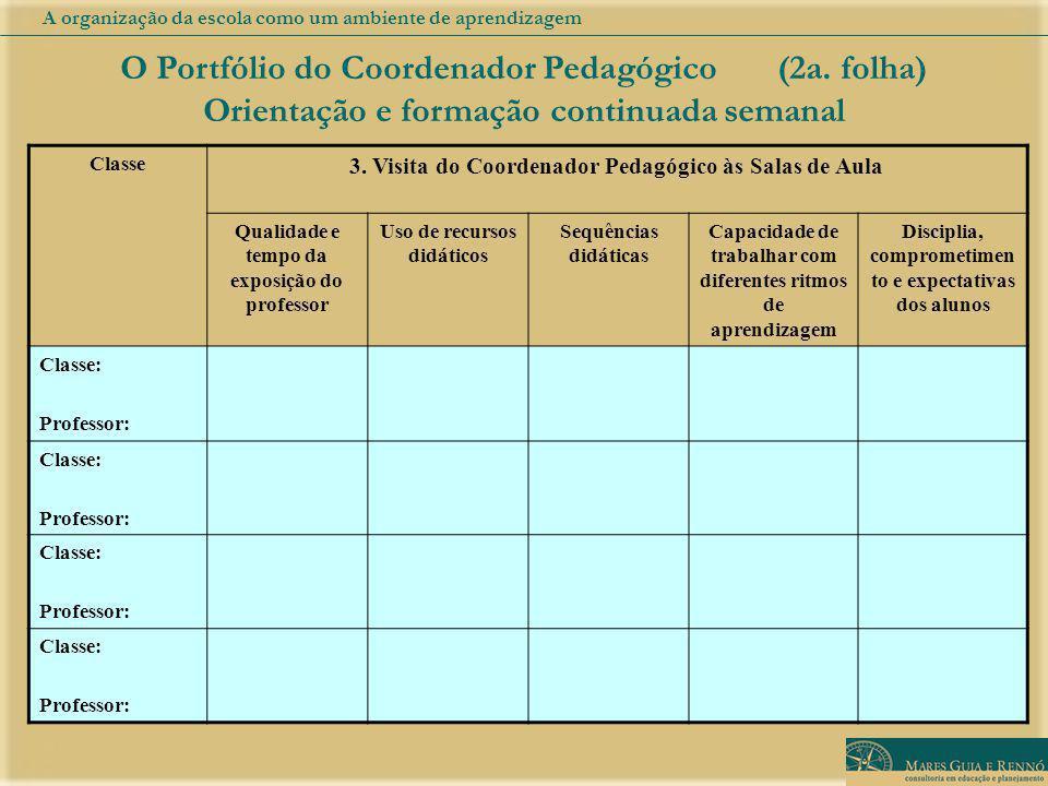 O Portfólio do Coordenador Pedagógico (2a. folha)