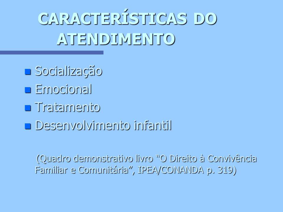 CARACTERÍSTICAS DO ATENDIMENTO
