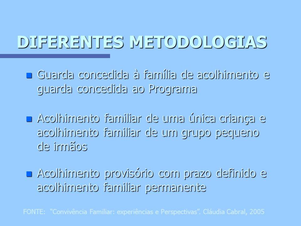 DIFERENTES METODOLOGIAS