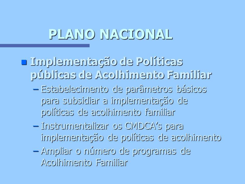 PLANO NACIONAL Implementação de Políticas públicas de Acolhimento Familiar.