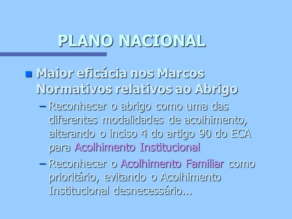 PLANO NACIONAL Maior eficácia nos Marcos Normativos relativos ao Abrigo.