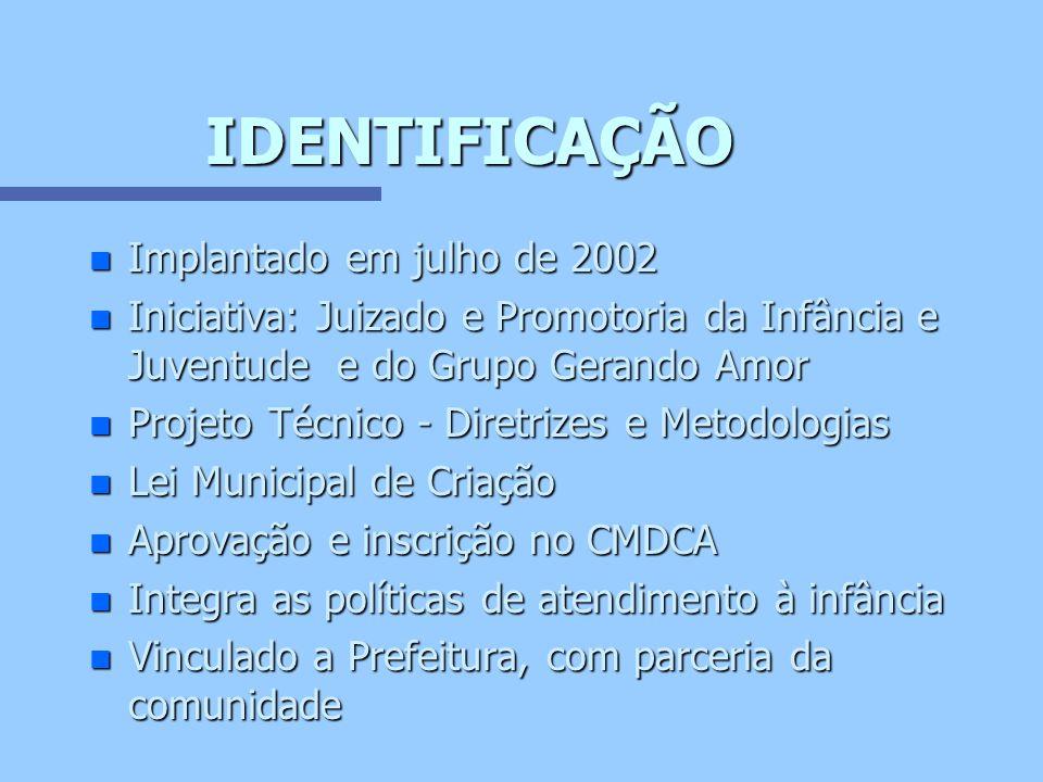 IDENTIFICAÇÃO Implantado em julho de 2002