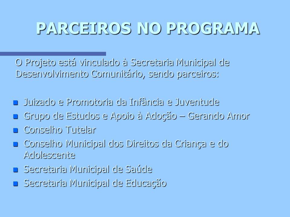 PARCEIROS NO PROGRAMA Desenvolvimento Comunitário, sendo parceiros: