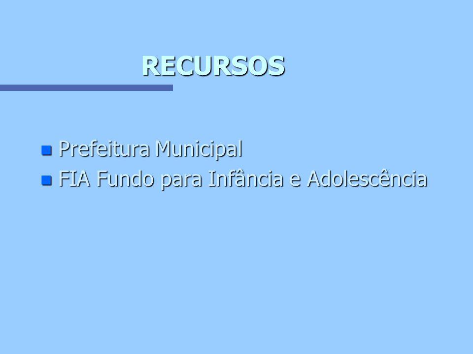 RECURSOS Prefeitura Municipal FIA Fundo para Infância e Adolescência