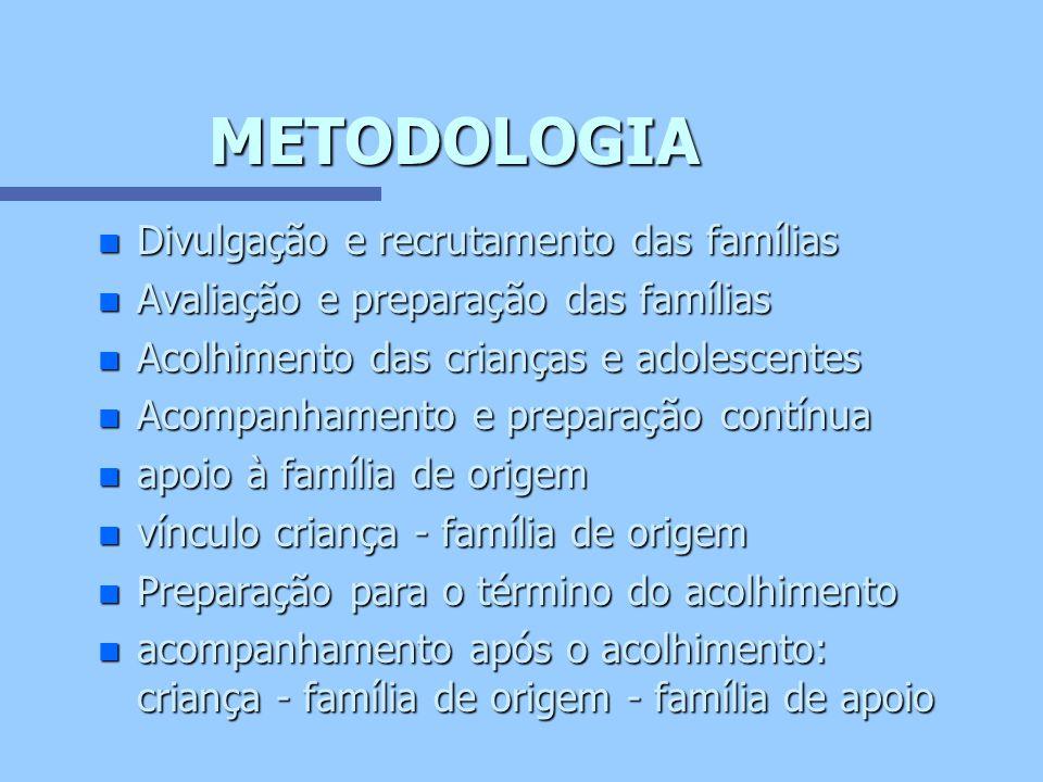 METODOLOGIA Divulgação e recrutamento das famílias