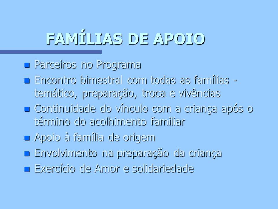 FAMÍLIAS DE APOIO Parceiros no Programa