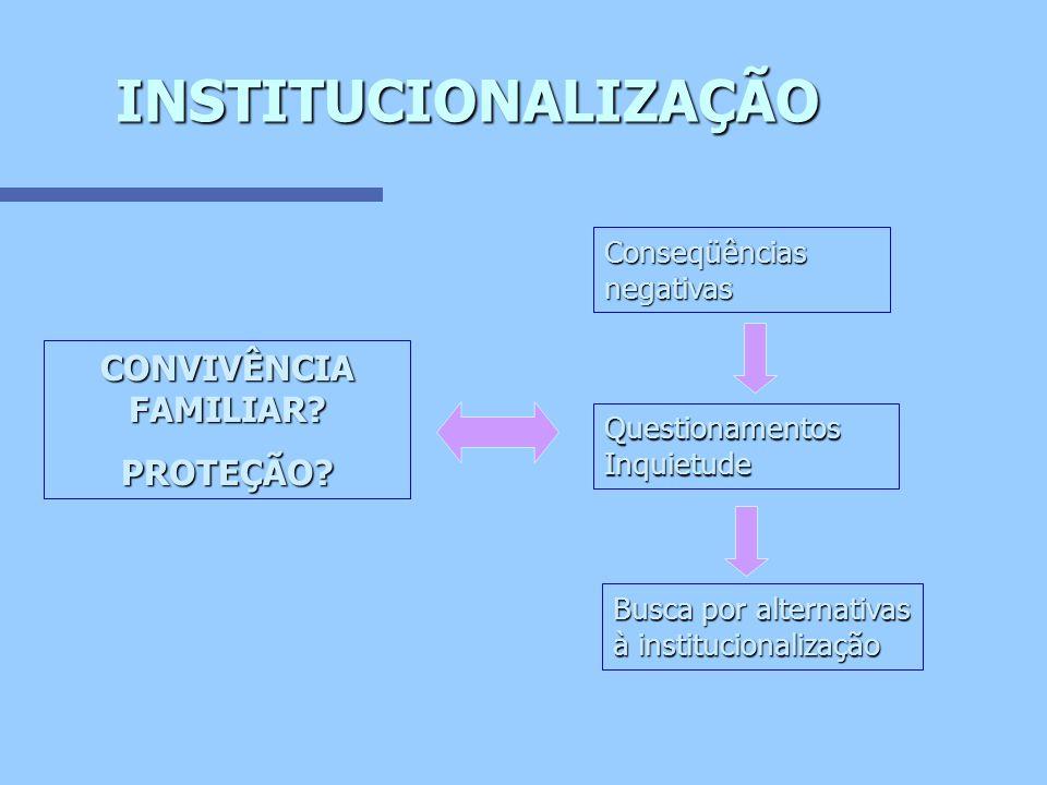 INSTITUCIONALIZAÇÃO CONVIVÊNCIA FAMILIAR PROTEÇÃO