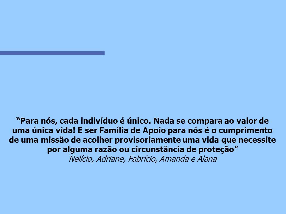 Nelício, Adriane, Fabrício, Amanda e Alana